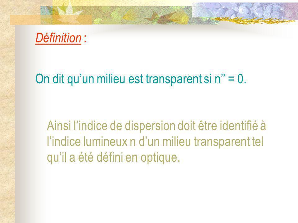 Définition : On dit qu'un milieu est transparent si n'' = 0.