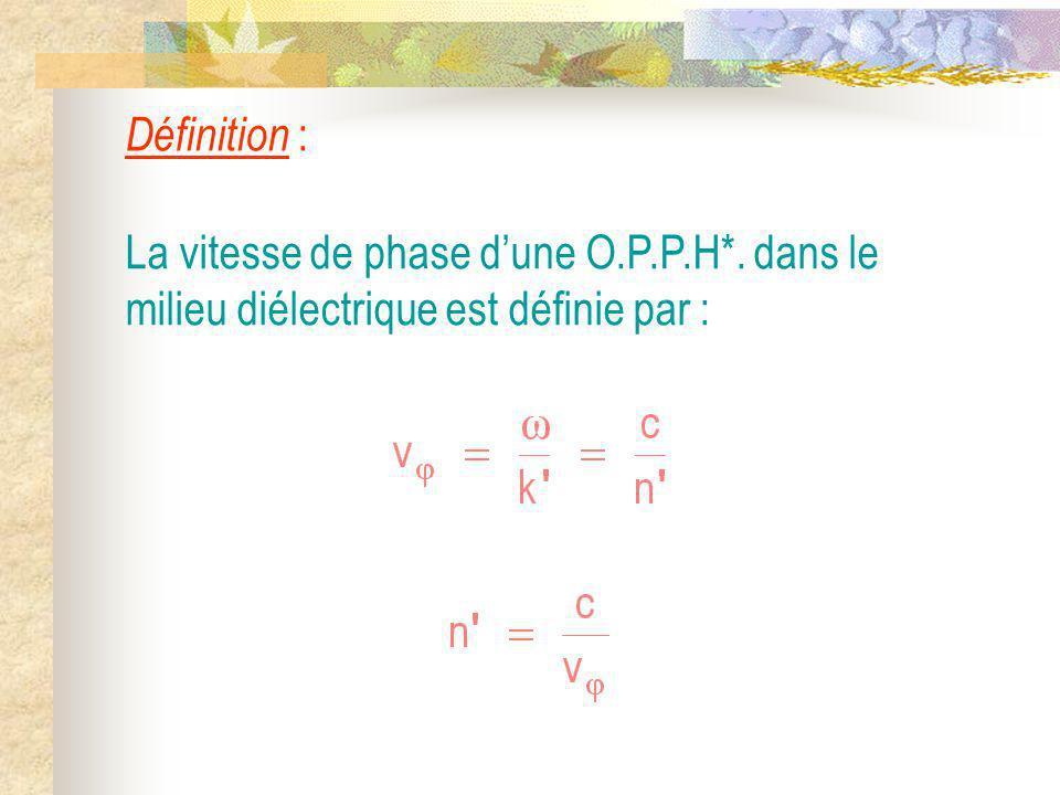 Définition : La vitesse de phase d'une O.P.P.H*. dans le milieu diélectrique est définie par :
