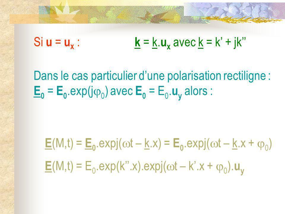 Si u = ux : k = k.ux avec k = k' + jk'' Dans le cas particulier d'une polarisation rectiligne : E0 = E0.exp(j0) avec E0 = E0.uy alors :