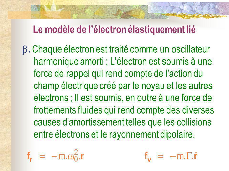 Le modèle de l'électron élastiquement lié