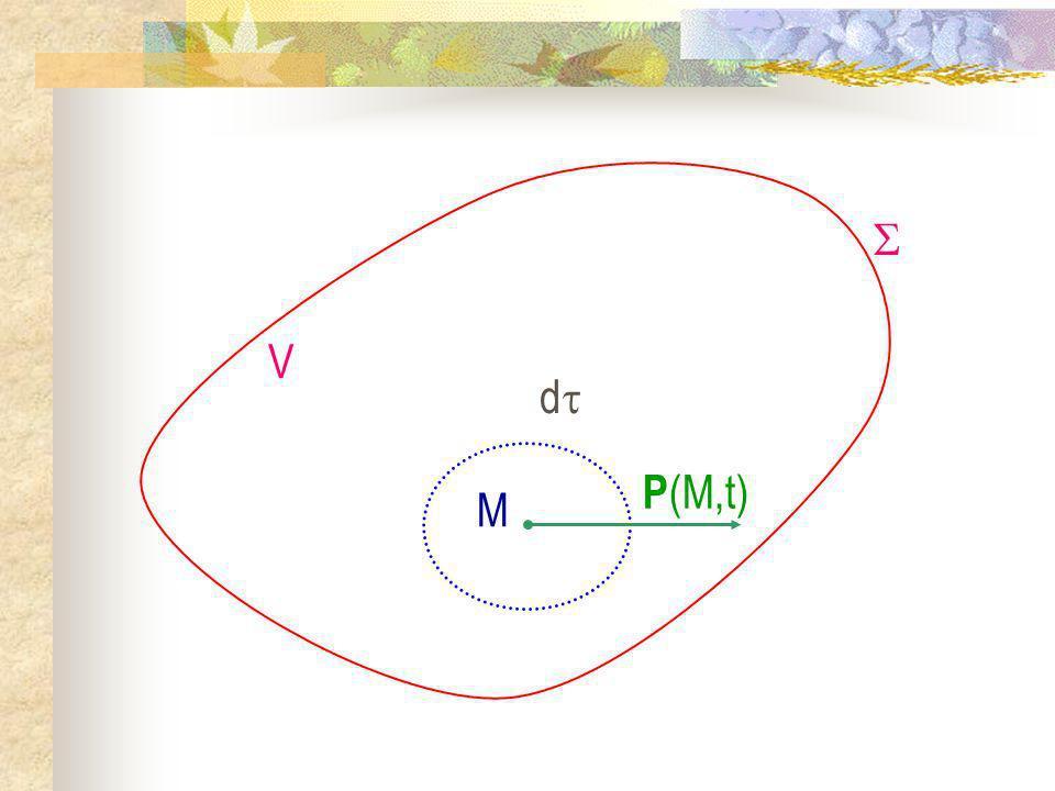 M d  V P(M,t)