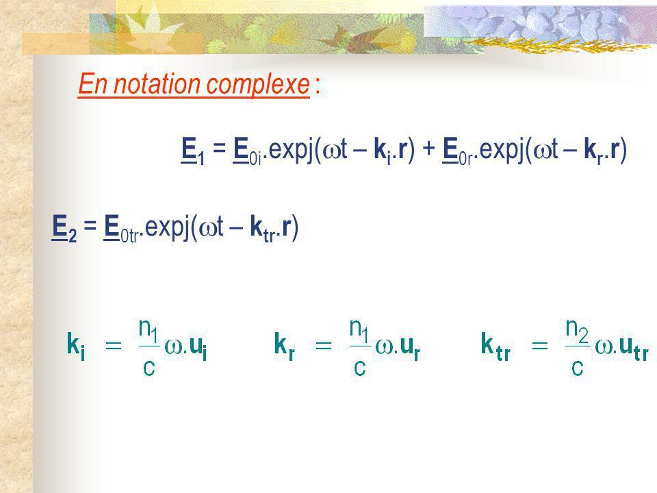 En notation complexe : E1 = E0i.expj(t – ki.r) + E0r.expj(t – kr.r) E2 = E0tr.expj(t – ktr.r)