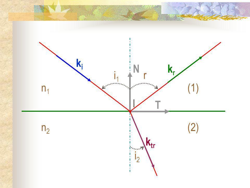 ki kr N i1 r n1 (1) T I n2 (2) ktr i2