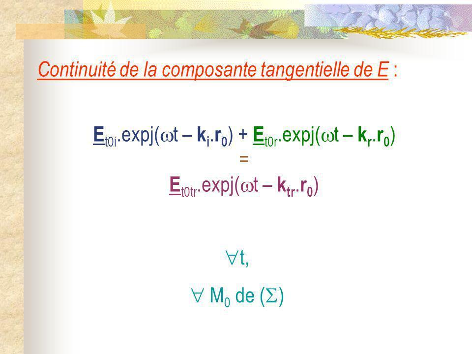 Continuité de la composante tangentielle de E :
