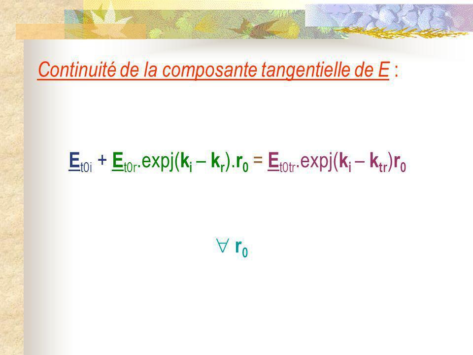 Et0i + Et0r.expj(ki – kr).r0 = Et0tr.expj(ki – ktr)r0