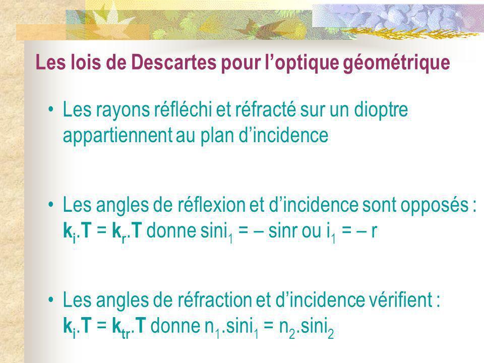 Les lois de Descartes pour l'optique géométrique
