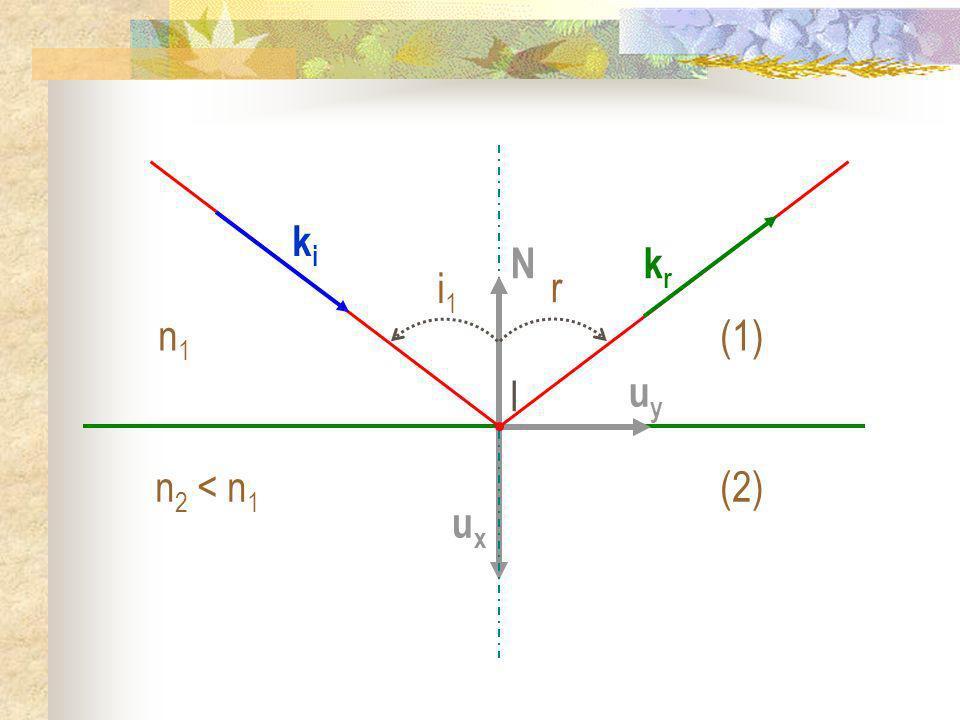 uy N I ki n1 (1) n2 < n1 (2) i1 kr r ux