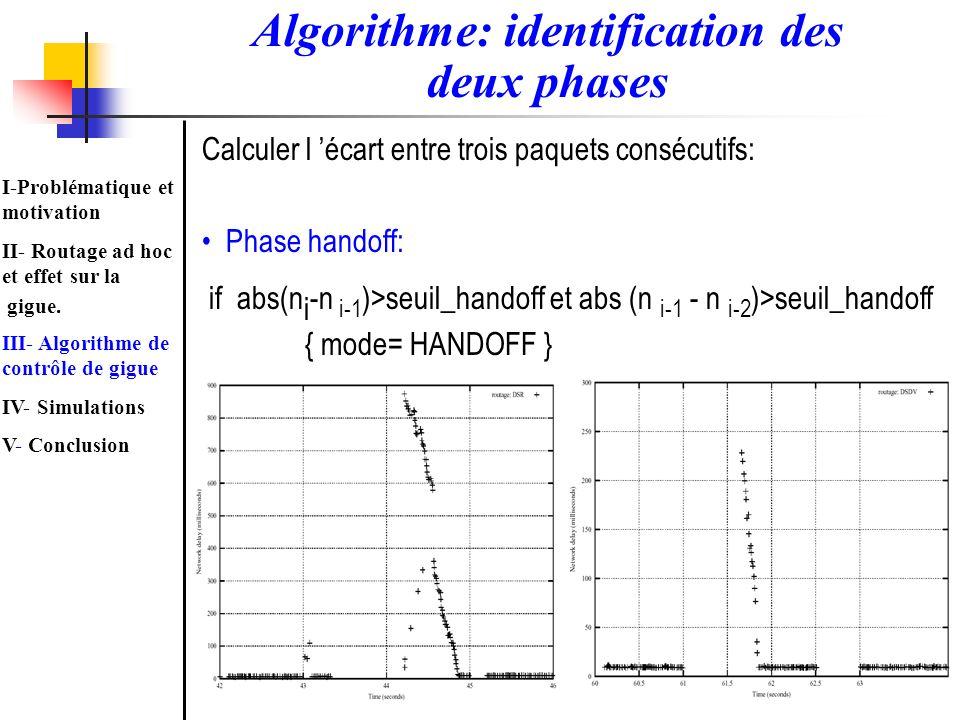 Algorithme: identification des deux phases