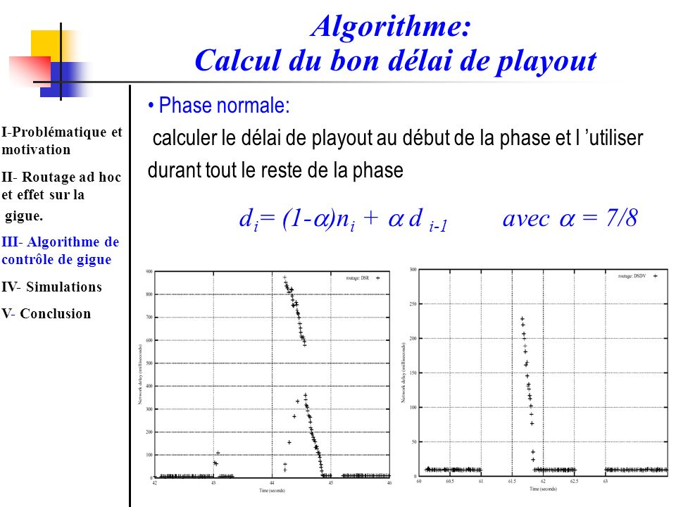 Calcul du bon délai de playout