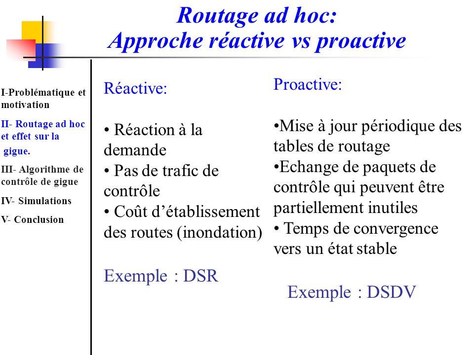 Approche réactive vs proactive
