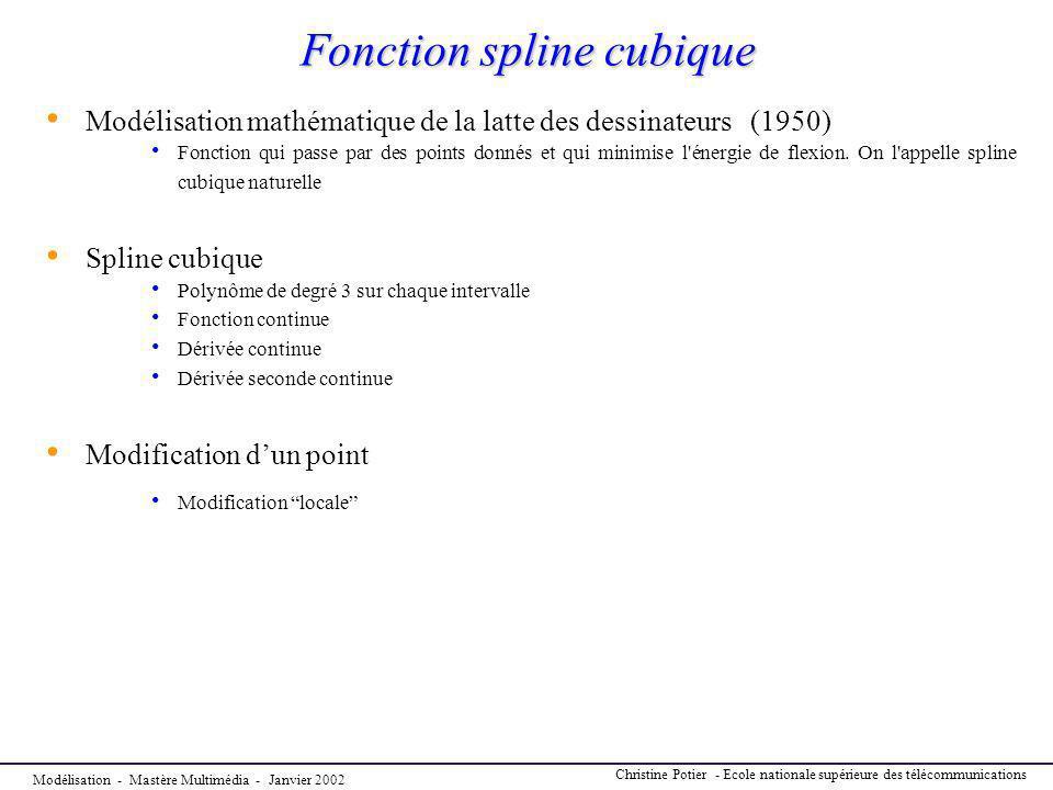 Fonction spline cubique