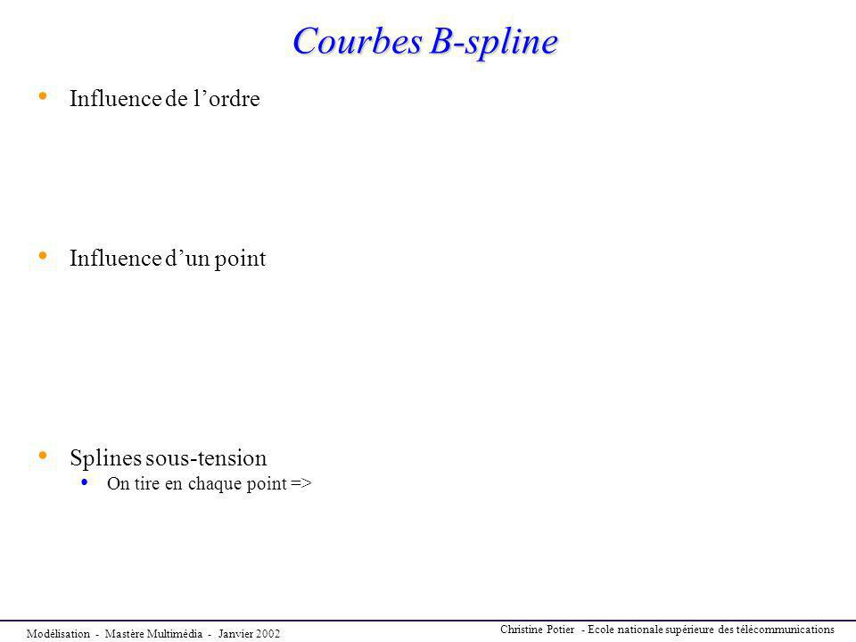 Courbes B-spline Influence de l'ordre Influence d'un point
