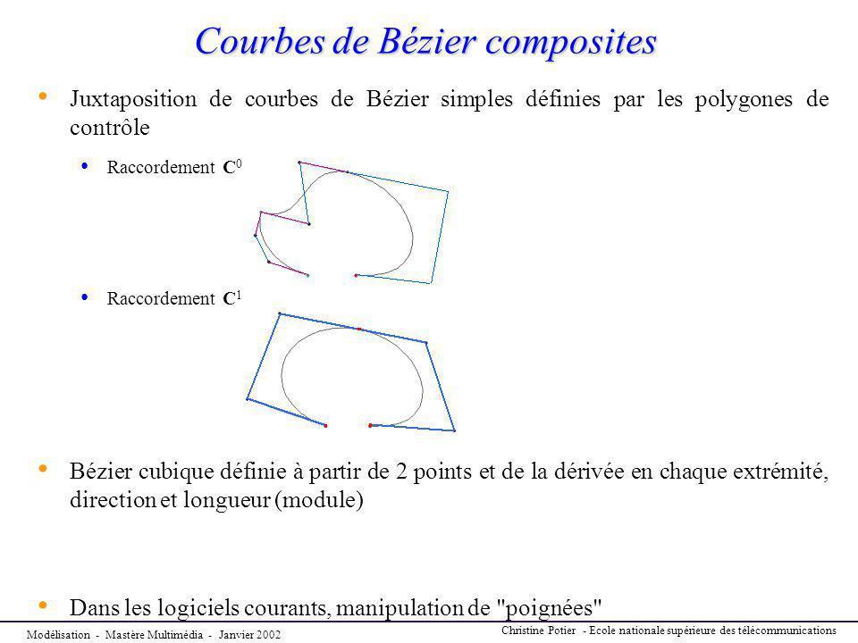 Courbes de Bézier composites