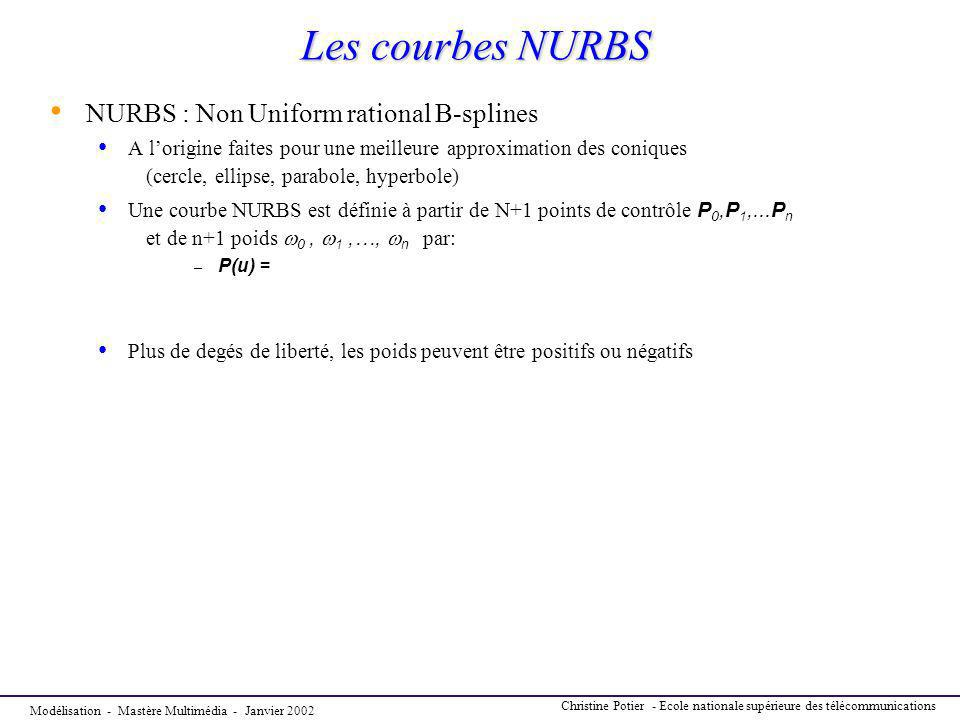 Les courbes NURBS NURBS : Non Uniform rational B-splines