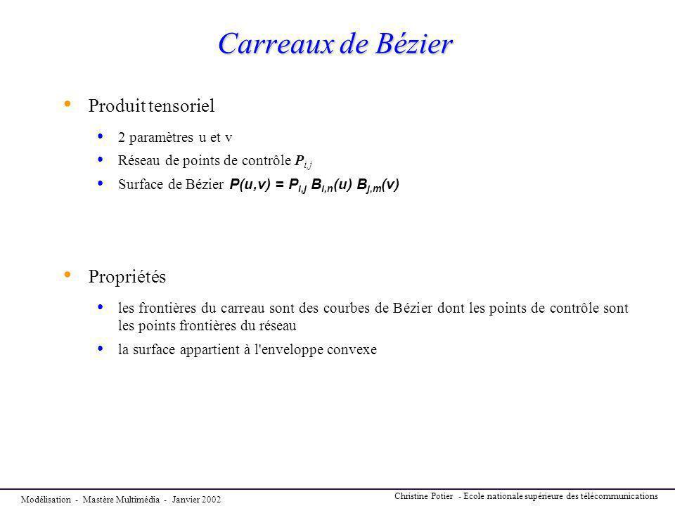 Carreaux de Bézier Produit tensoriel Propriétés 2 paramètres u et v
