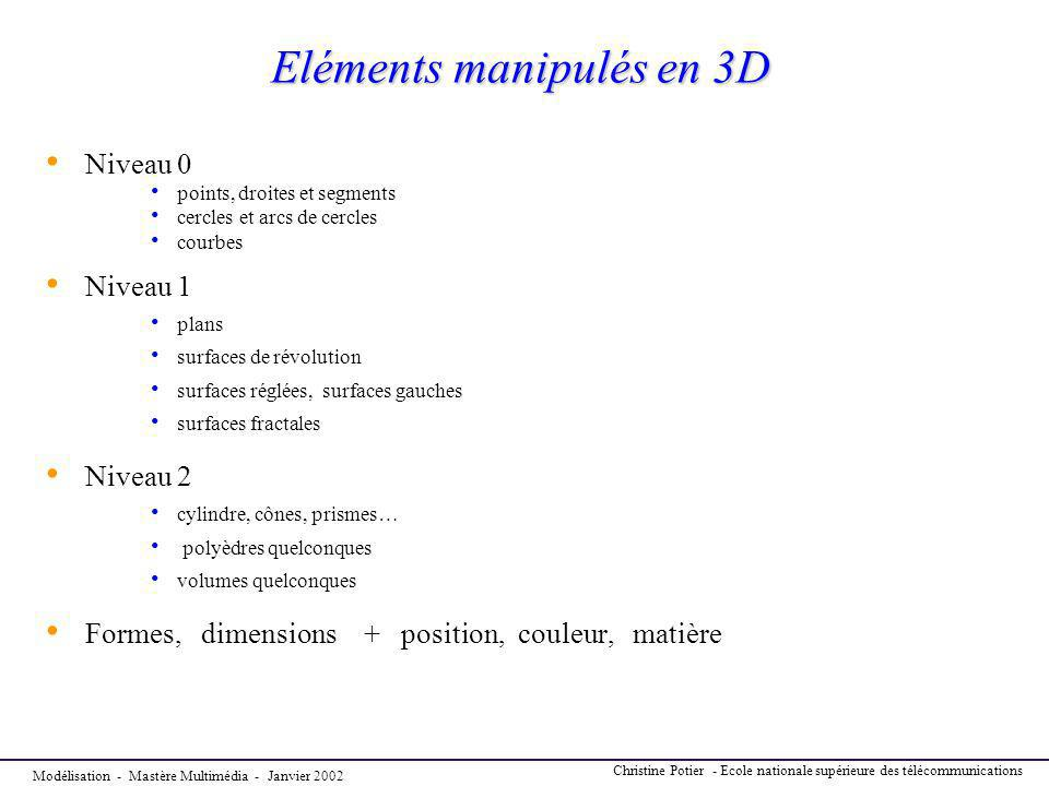 Eléments manipulés en 3D