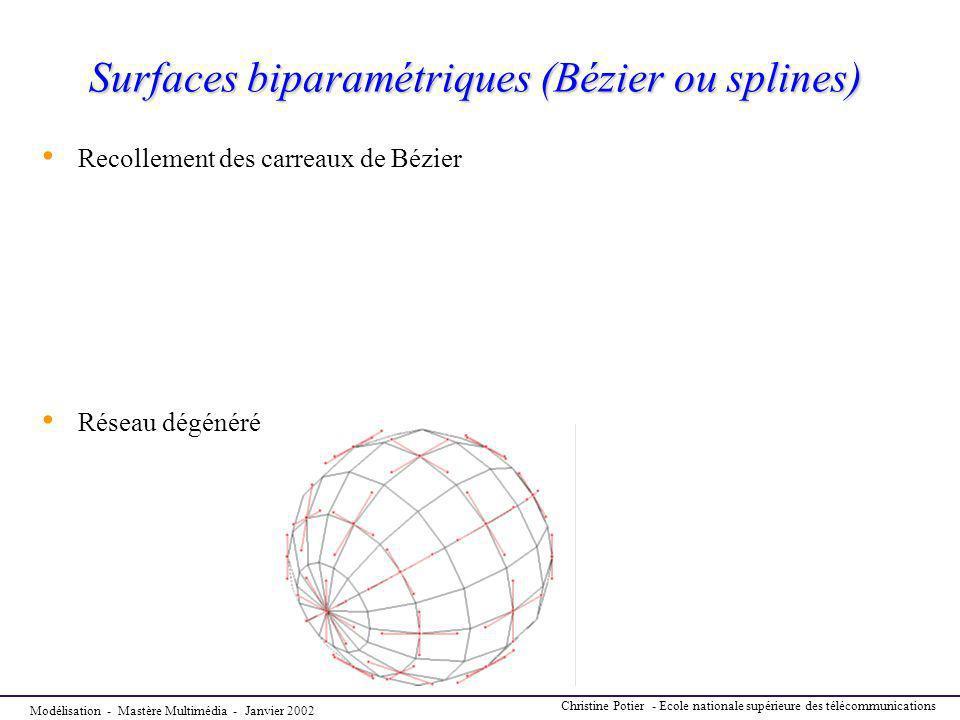 Surfaces biparamétriques (Bézier ou splines)