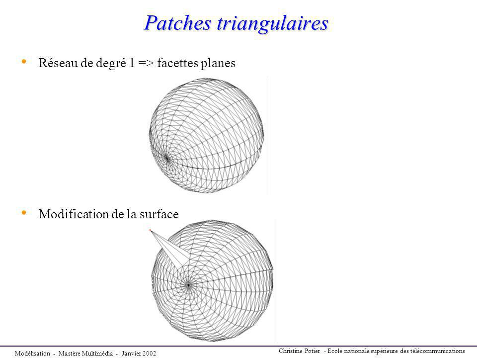Patches triangulaires
