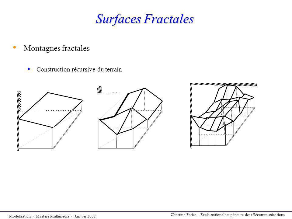 Surfaces Fractales Montagnes fractales