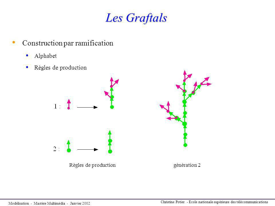 Les Graftals Construction par ramification Alphabet