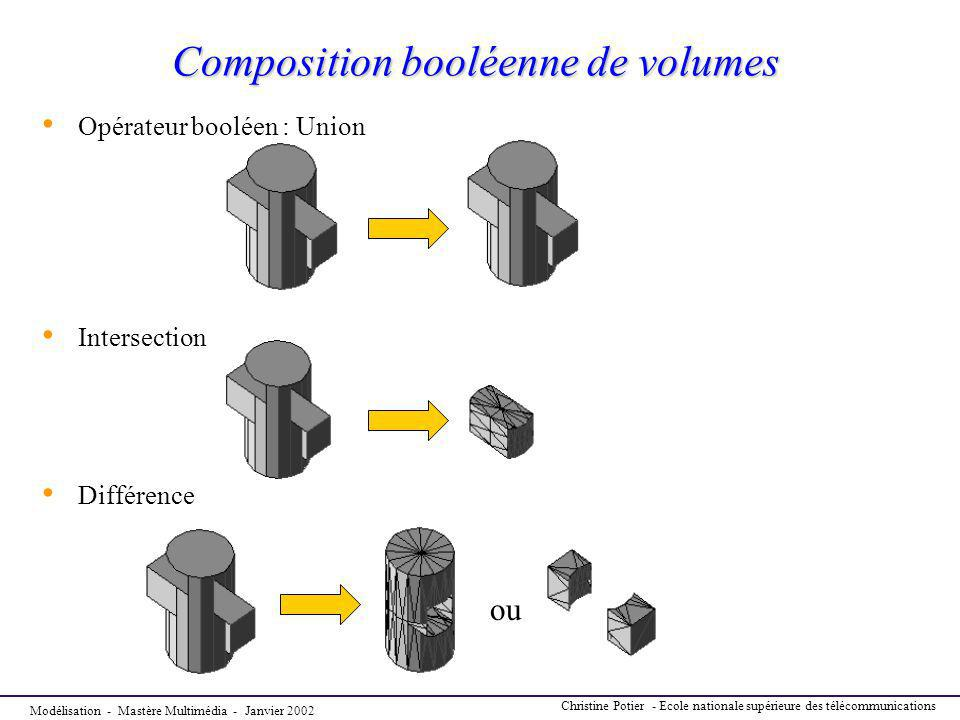 Composition booléenne de volumes