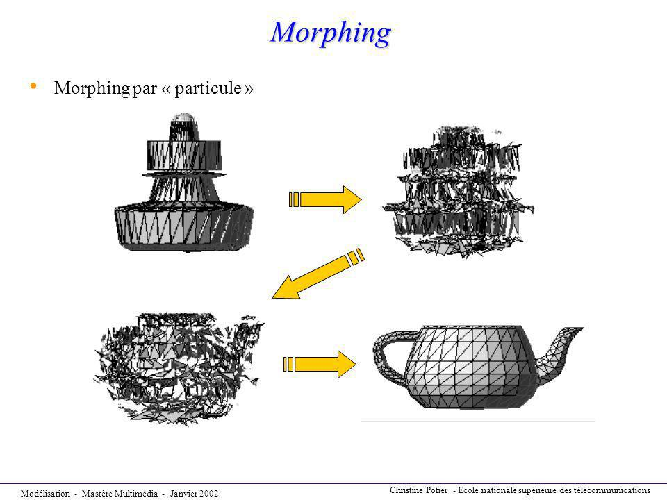 Morphing Morphing par « particule »
