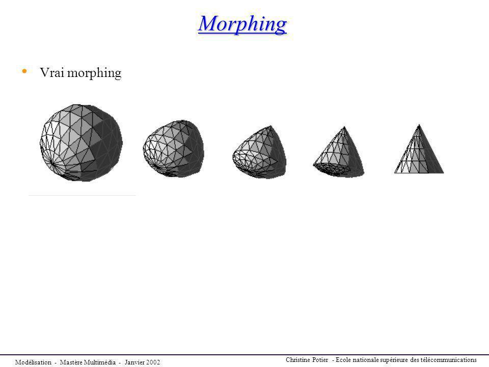 Morphing Vrai morphing