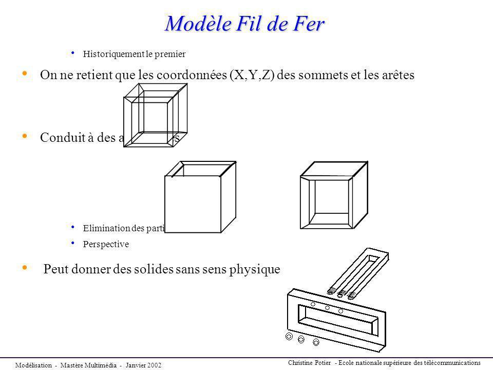 Modèle Fil de Fer Historiquement le premier. On ne retient que les coordonnées (X,Y,Z) des sommets et les arêtes.