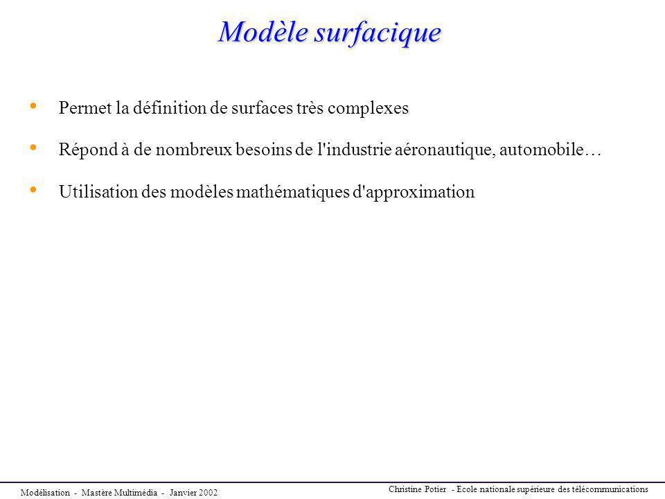 Modèle surfacique Permet la définition de surfaces très complexes