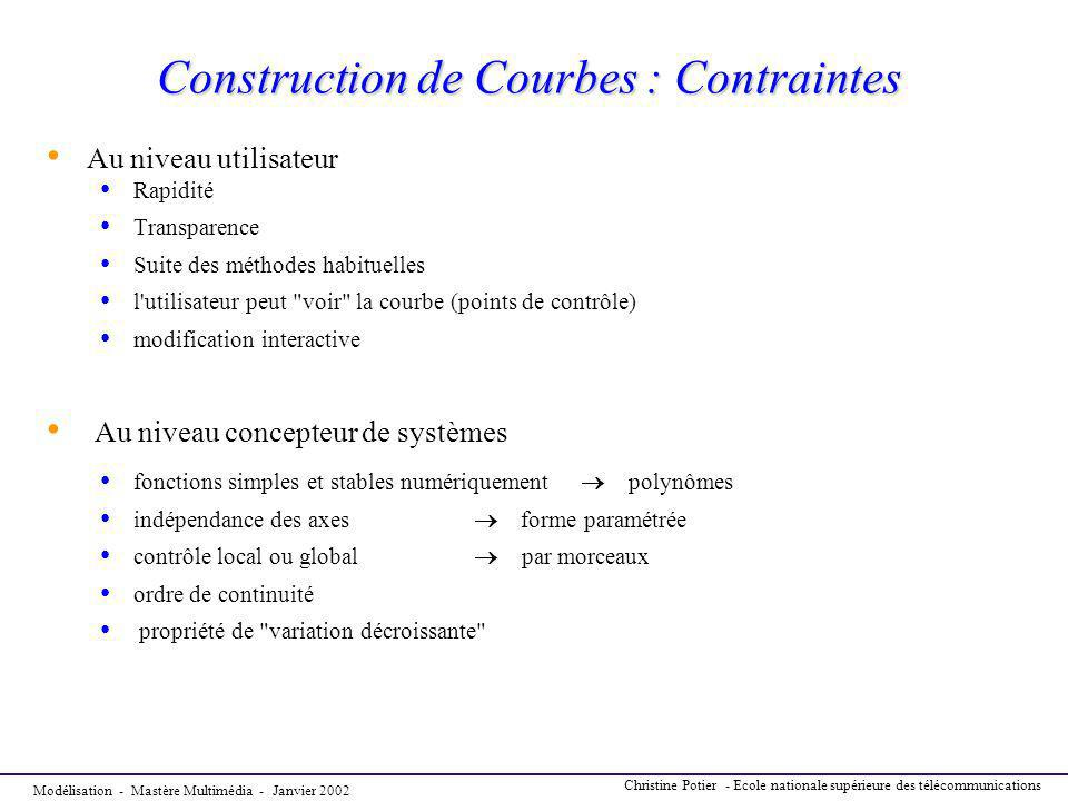 Construction de Courbes : Contraintes