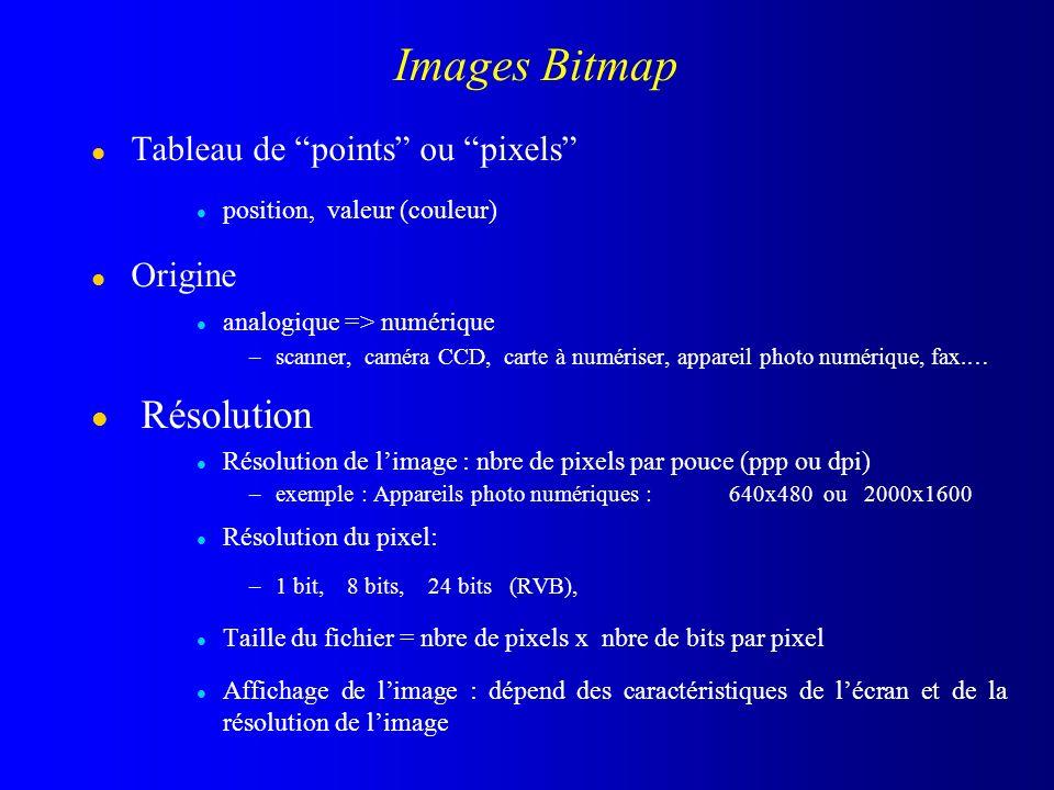 Images Bitmap Résolution Tableau de points ou pixels Origine