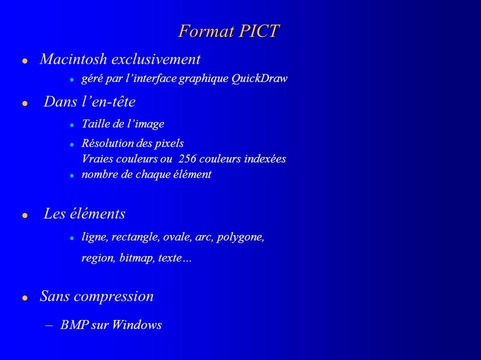 Format PICT Macintosh exclusivement Dans l'en-tête Les éléments