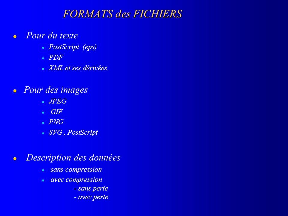 FORMATS des FICHIERS Pour du texte Pour des images