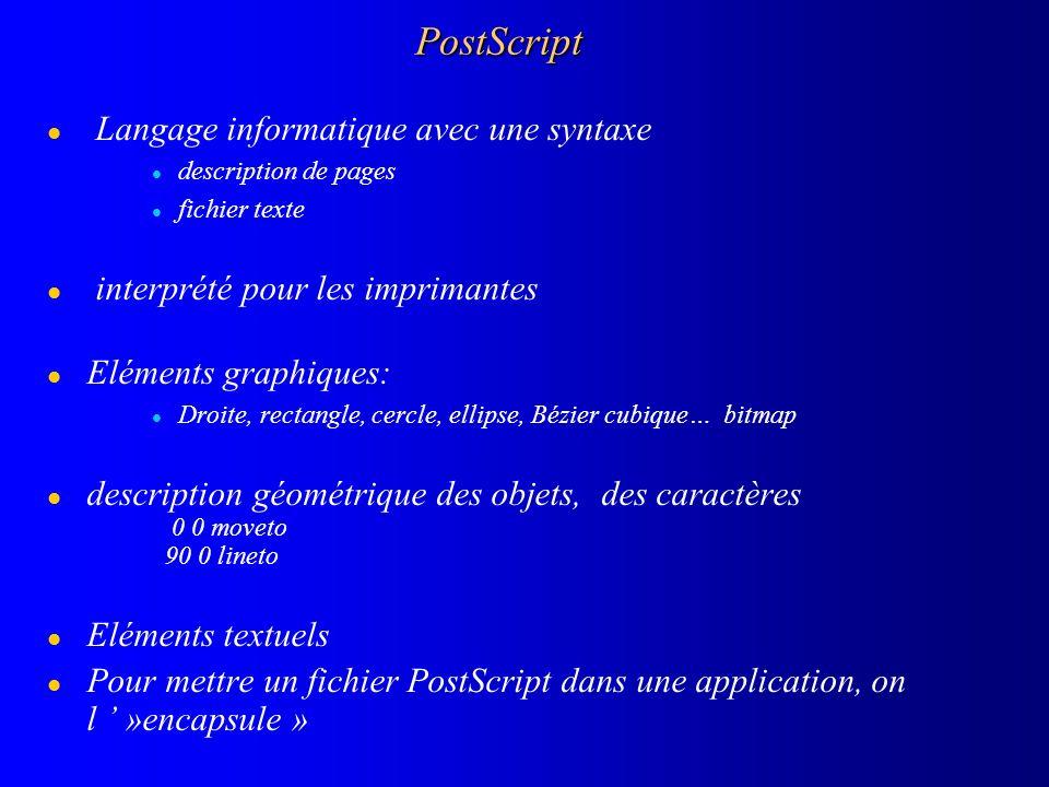 PostScript Langage informatique avec une syntaxe