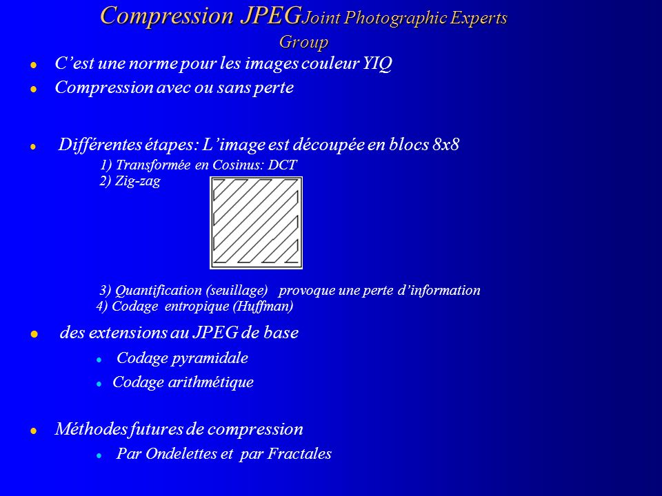 Compression JPEGJoint Photographic Experts Group