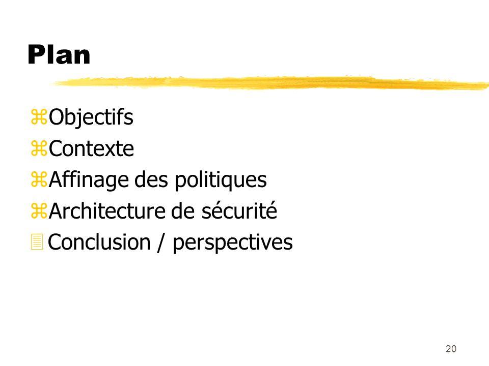 Plan Objectifs Contexte Affinage des politiques