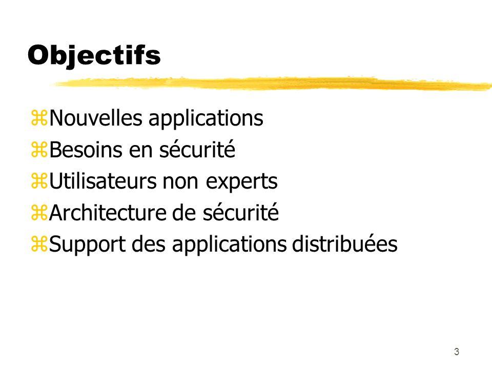 Objectifs Nouvelles applications Besoins en sécurité
