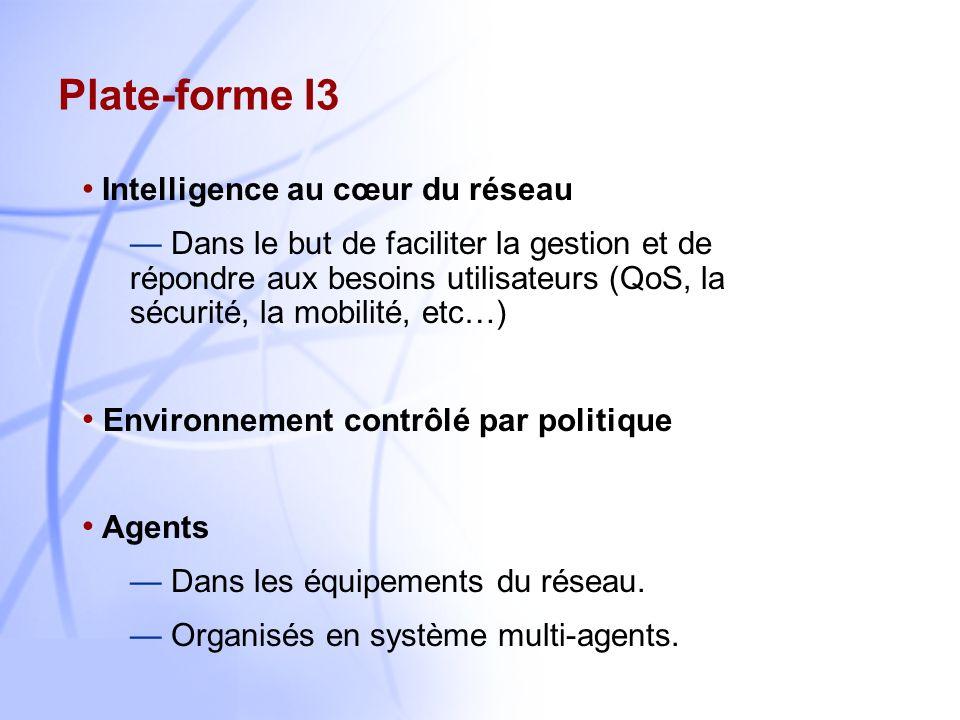 Plate-forme I3 Intelligence au cœur du réseau