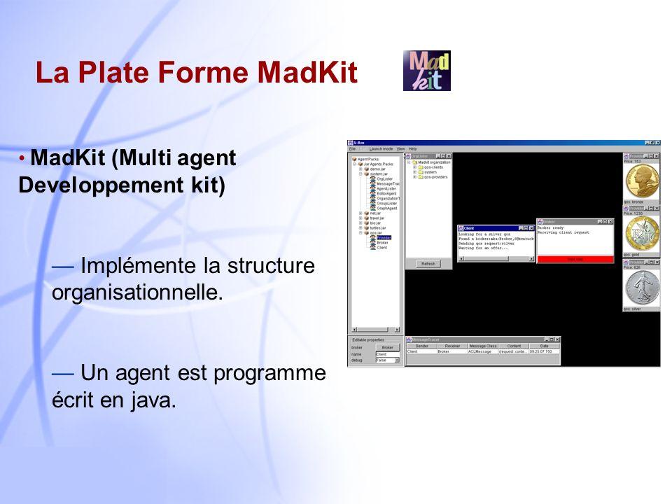 La Plate Forme MadKit Implémente la structure organisationnelle.