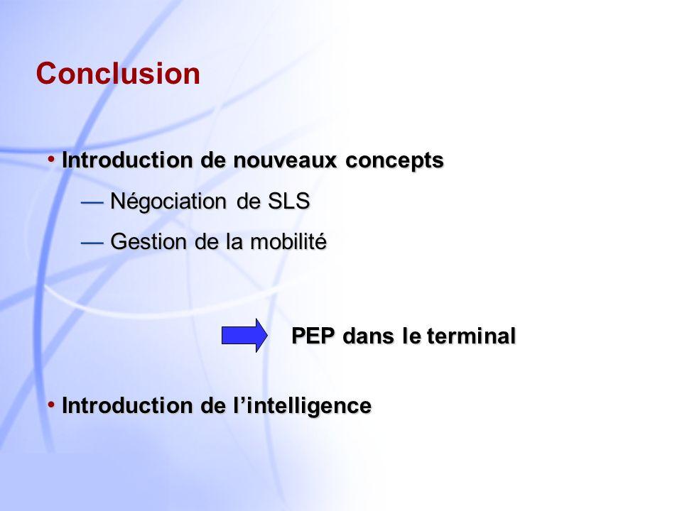 Conclusion Introduction de nouveaux concepts Négociation de SLS