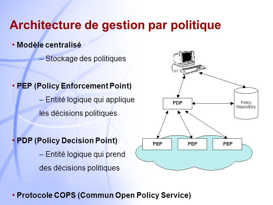 Architecture de gestion par politique