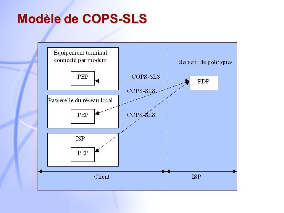 Modèle de COPS-SLS