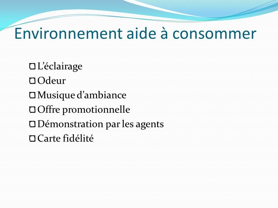 Environnement aide à consommer