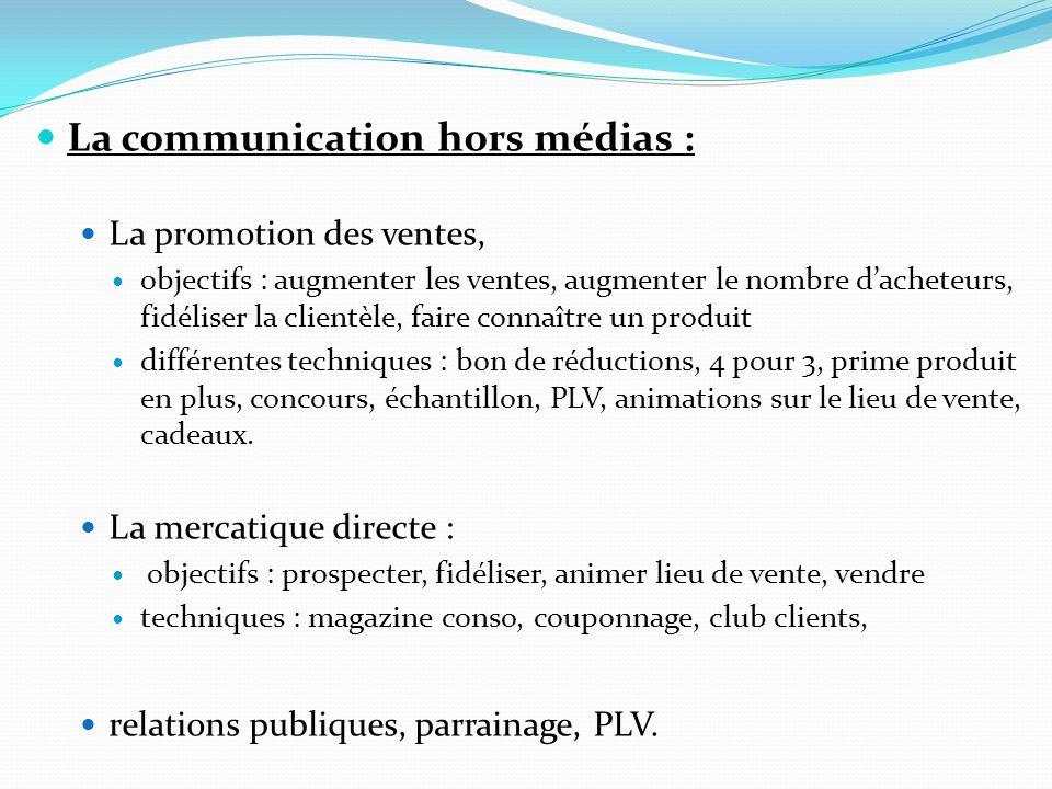 La communication hors médias :