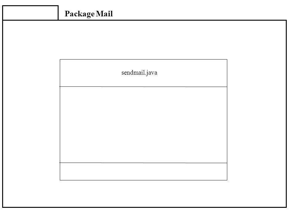 Package Mail sendmail.java