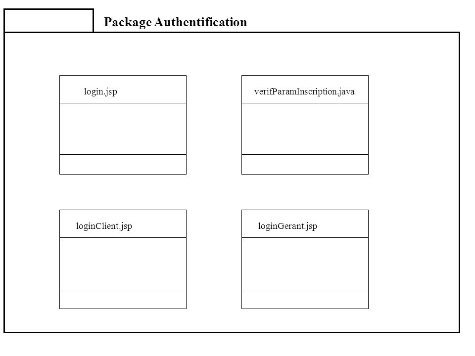 Package Authentification