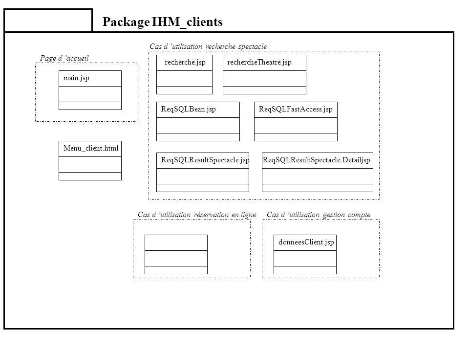 Package IHM_clients Cas d 'utilisation recherche spectacle