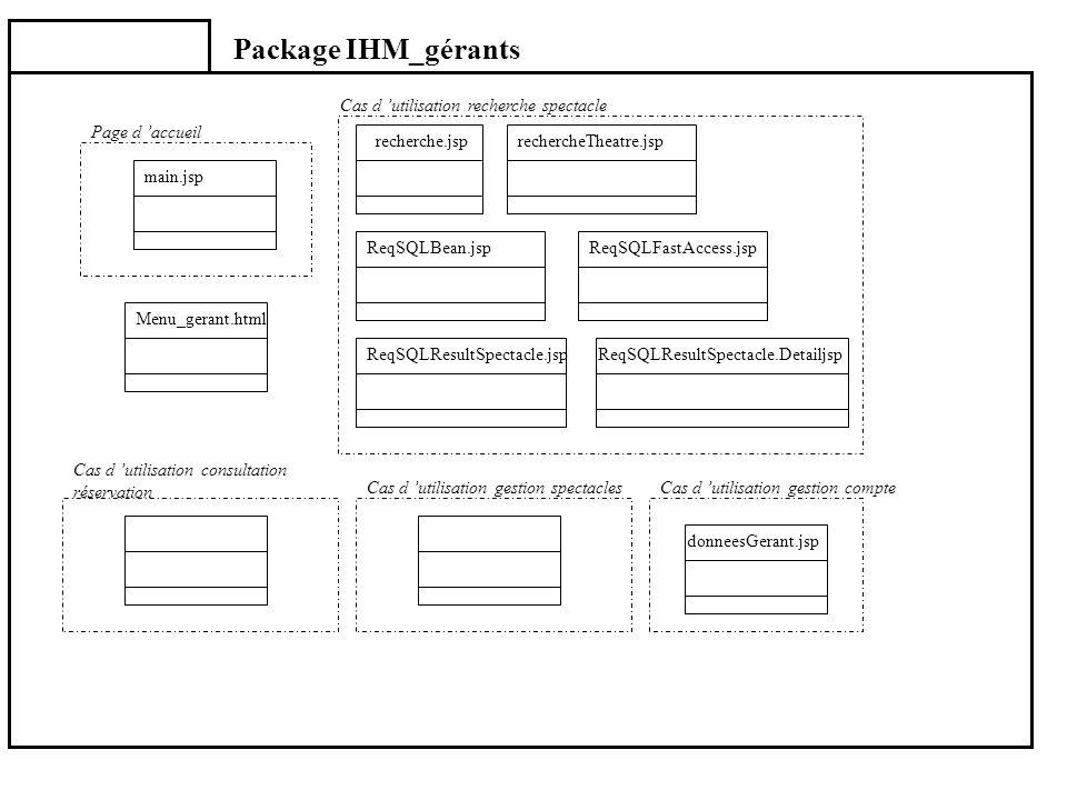 Package IHM_gérants Cas d 'utilisation recherche spectacle