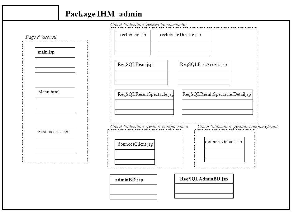 Package IHM_admin Cas d 'utilisation recherche spectacle recherche.jsp
