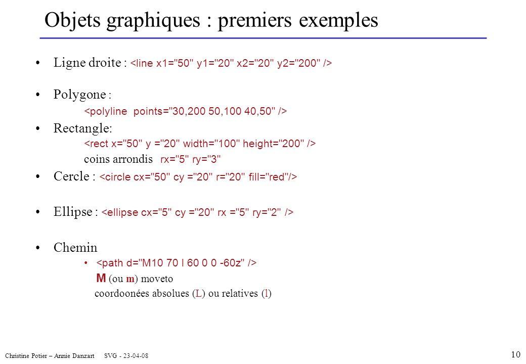 Objets graphiques : premiers exemples